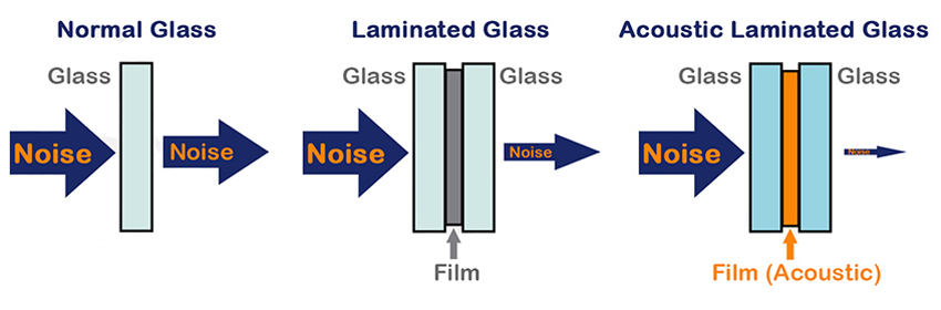 laminated glass10.jpg